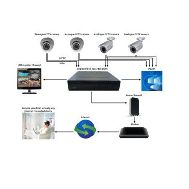 analogue-system-diagram-684x505-300x221